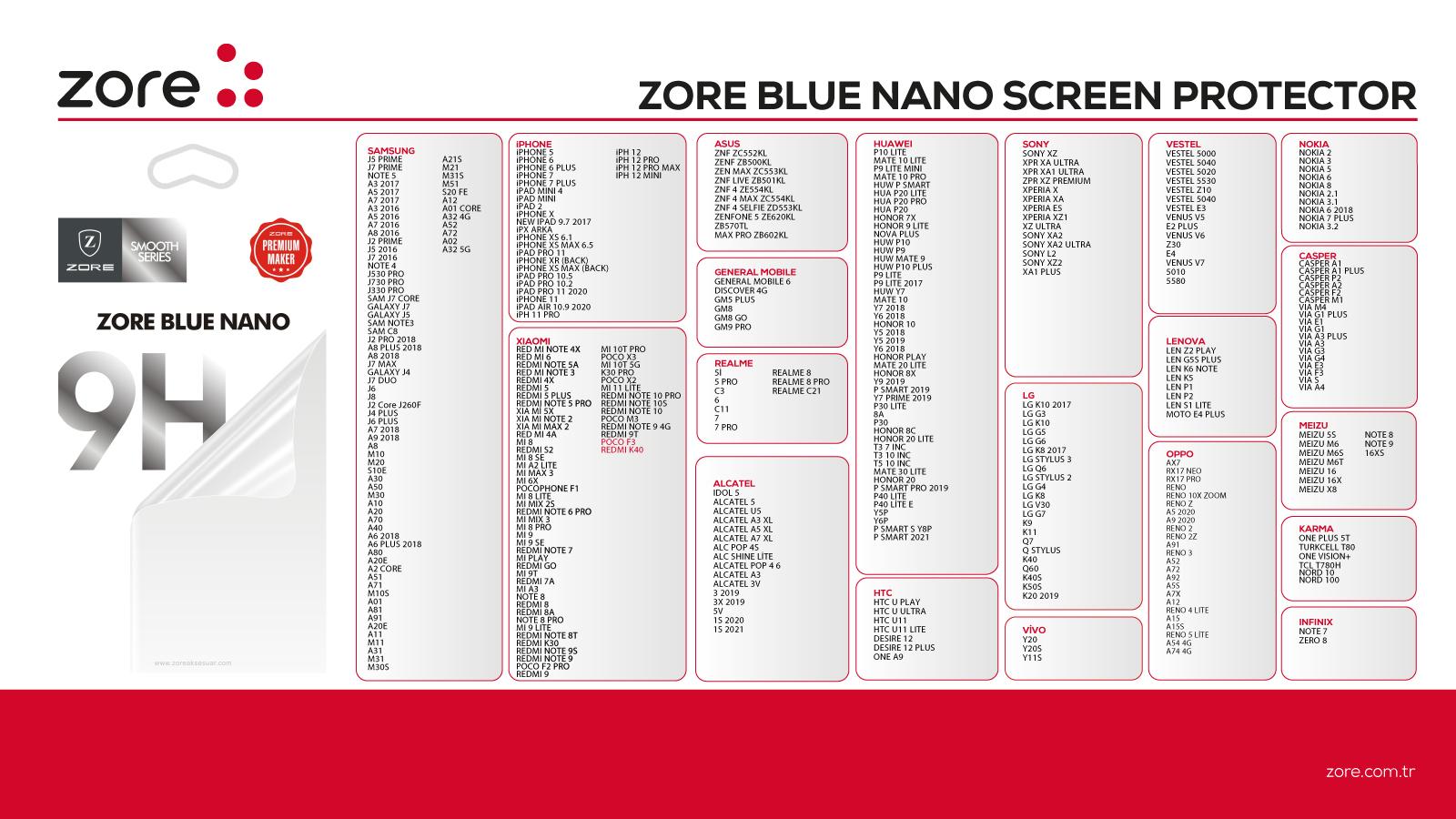 ZORE BLUE NANO SCREEN POTECTOR.jpg (556 KB)