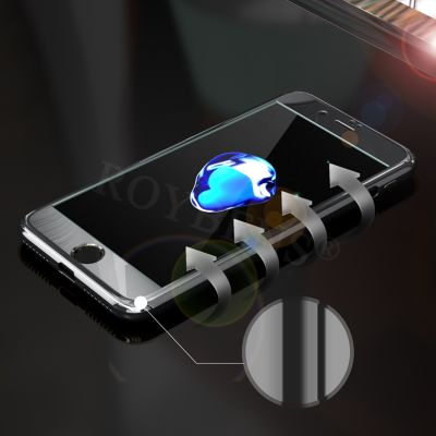 Apple iPhone 6 Plus Kılıf 360 Aynalı Voero Koruma