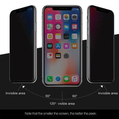 Apple iPhone XR 6.1 5D Privacy Cam Ekran Koruyucu